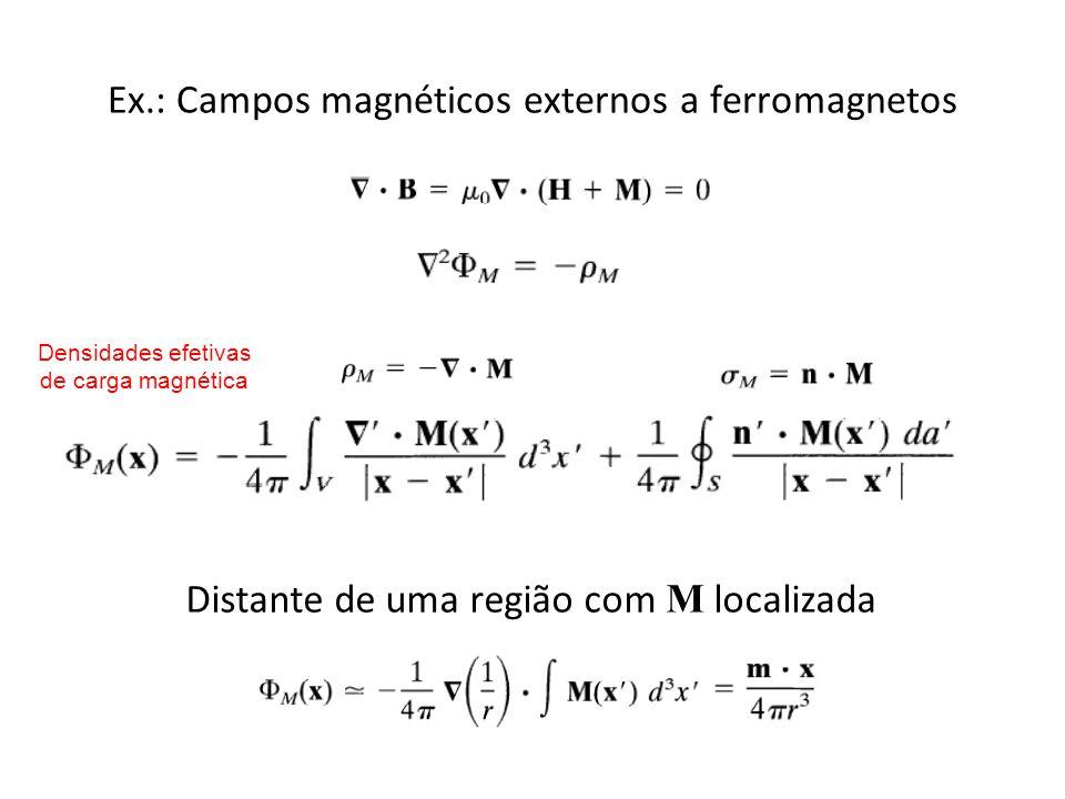 Ex.: Campos magnéticos externos a ferromagnetos
