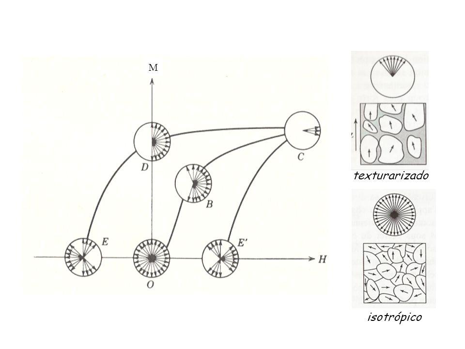 M texturarizado isotrópico