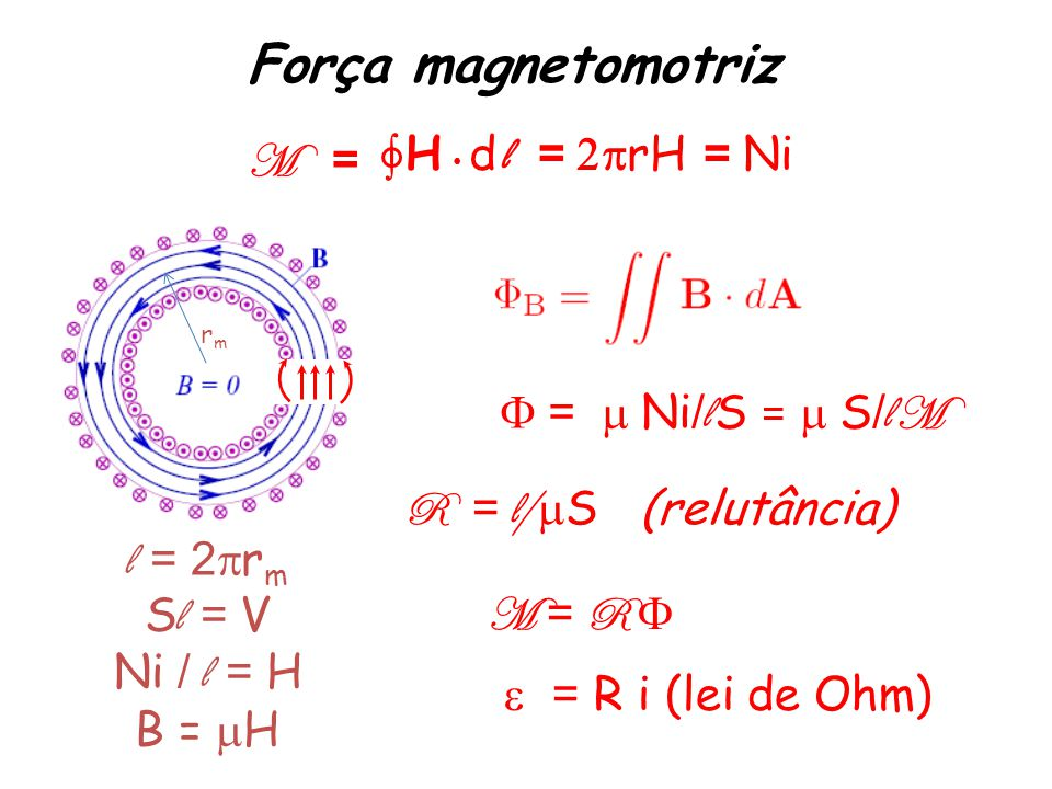 Força magnetomotriz M =  F = m Ni/lS = m S/lM R = l/mS (relutância)