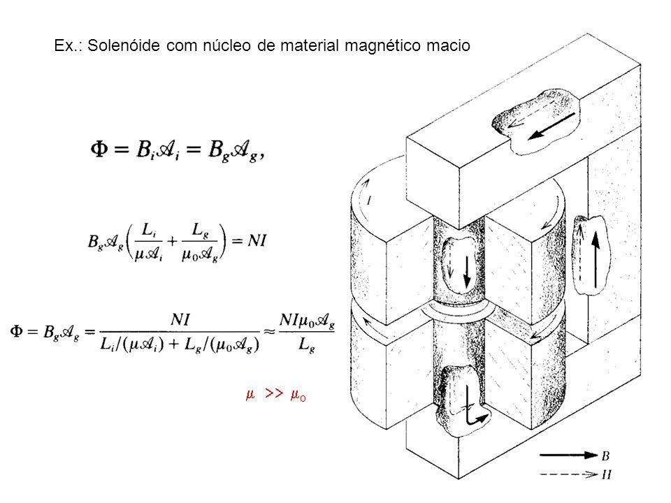 Ex.: Solenóide com núcleo de material magnético macio