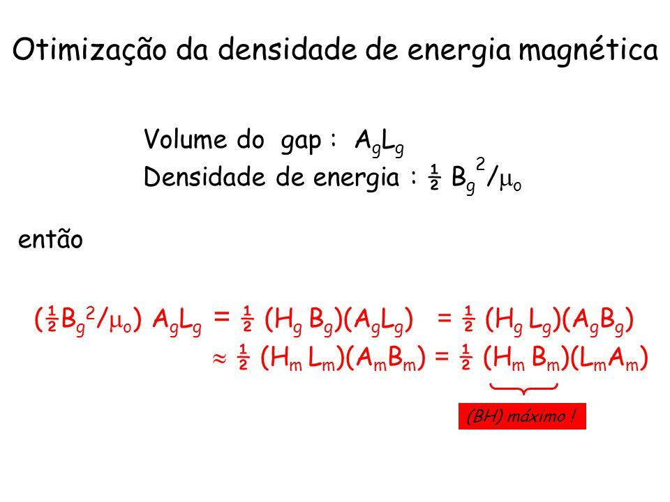 Otimização da densidade de energia magnética