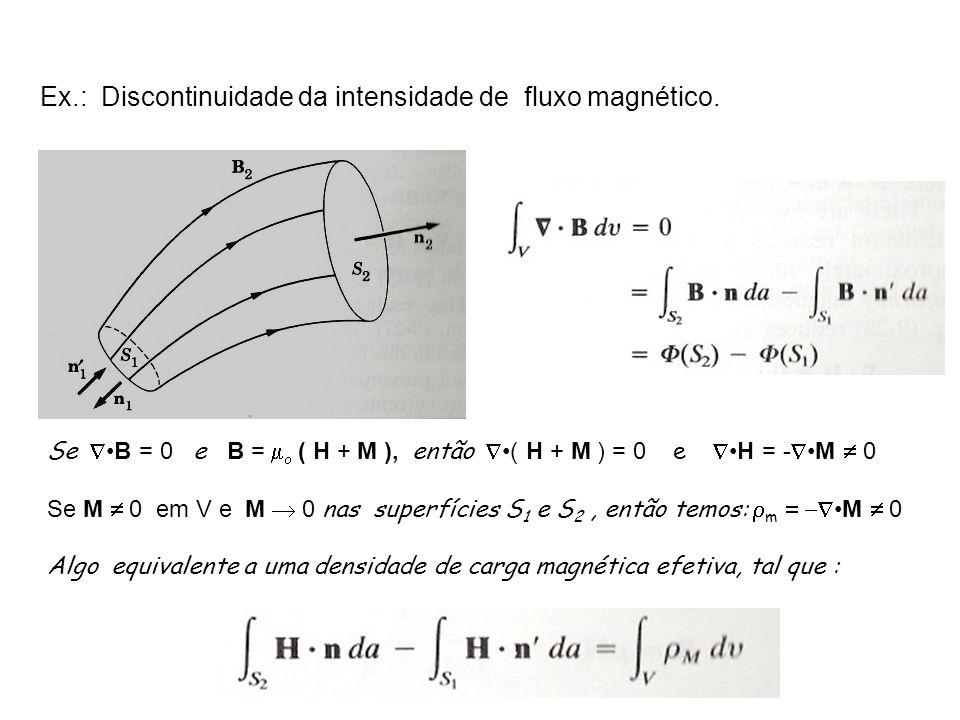 Ex.: Discontinuidade da intensidade de fluxo magnético.