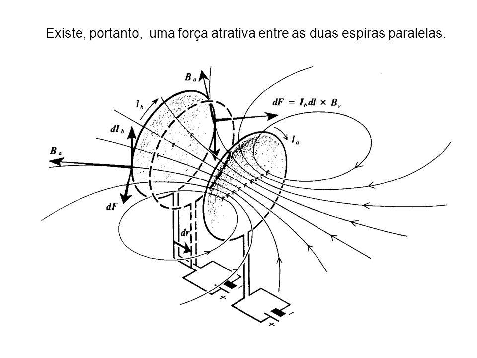 Existe, portanto, uma força atrativa entre as duas espiras paralelas.