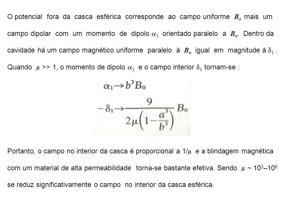 O potencial fora da casca esférica corresponde ao campo uniforme Bo mais um