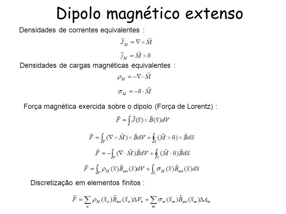 Dipolo magnético extenso