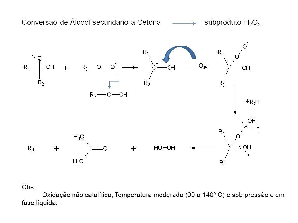 Conversão de Álcool secundário à Cetona subproduto H2O2