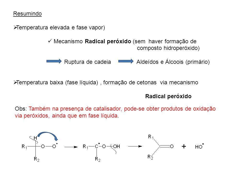 Resumindo Temperatura elevada e fase vapor) Mecanismo Radical peróxido (sem haver formação de. composto hidroperóxido)