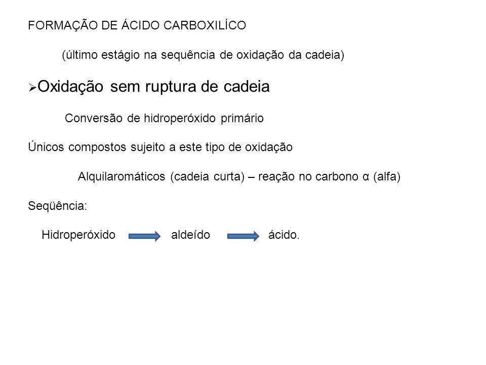 FORMAÇÃO DE ÁCIDO CARBOXILÍCO