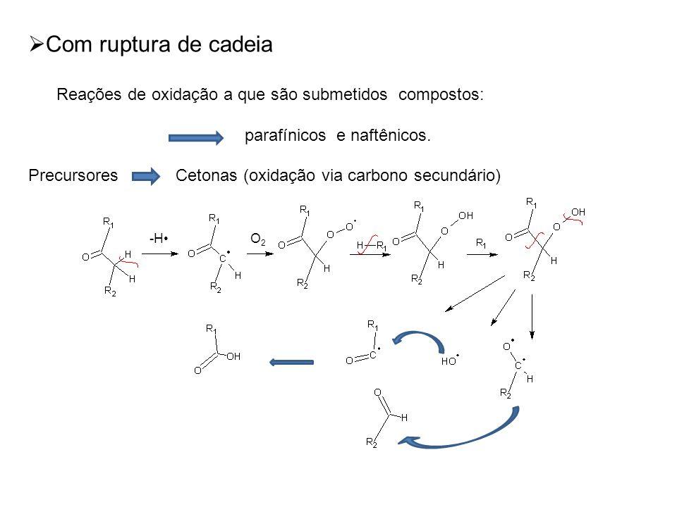 Com ruptura de cadeia Reações de oxidação a que são submetidos compostos: parafínicos e naftênicos.