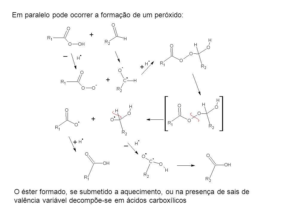 Em paralelo pode ocorrer a formação de um peróxido: