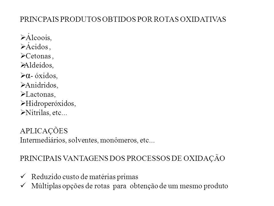 PRINCPAIS PRODUTOS OBTIDOS POR ROTAS OXIDATIVAS