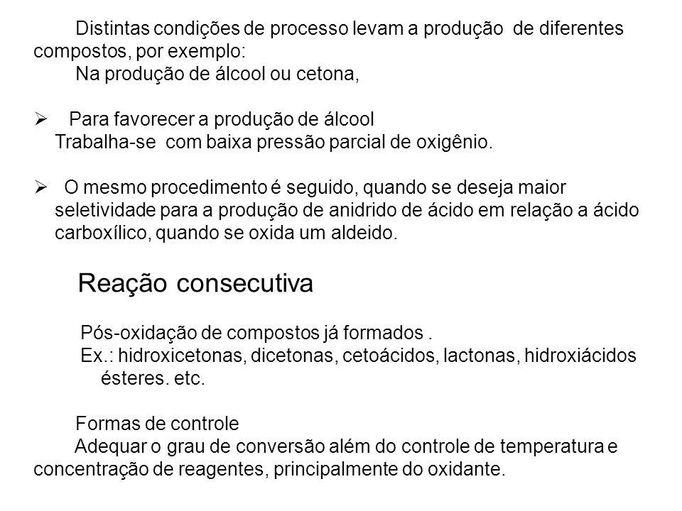 Distintas condições de processo levam a produção de diferentes compostos, por exemplo: