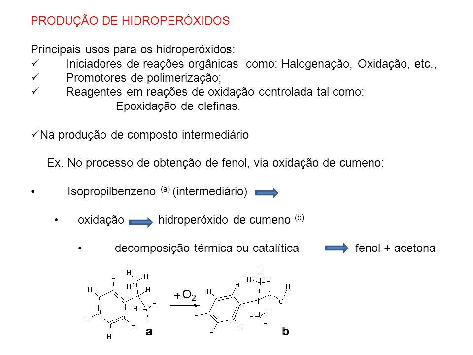 PRODUÇÃO DE HIDROPERÓXIDOS