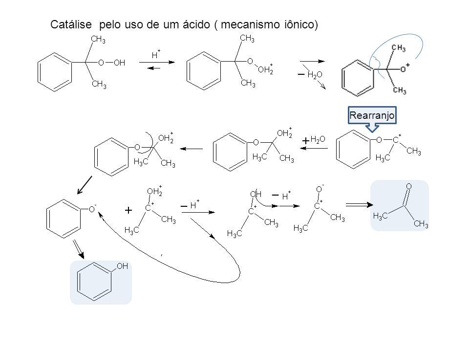 Catálise pelo uso de um ácido ( mecanismo iônico)
