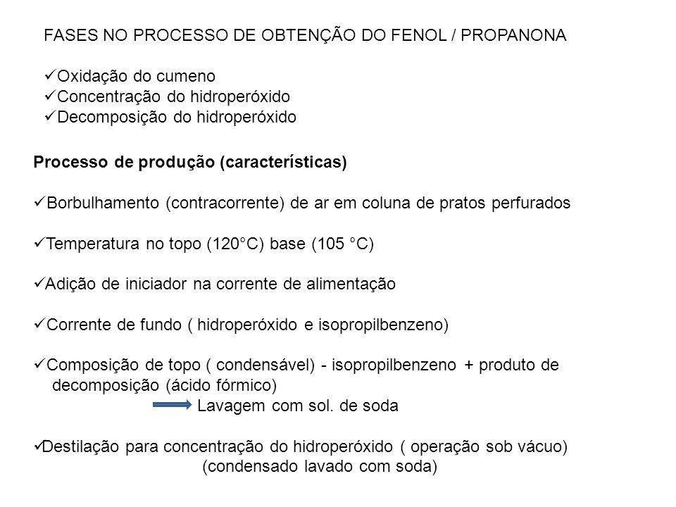 FASES NO PROCESSO DE OBTENÇÃO DO FENOL / PROPANONA