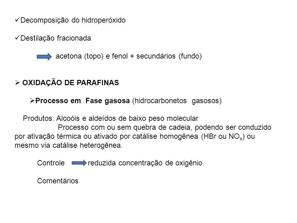 Decomposição do hidroperóxido