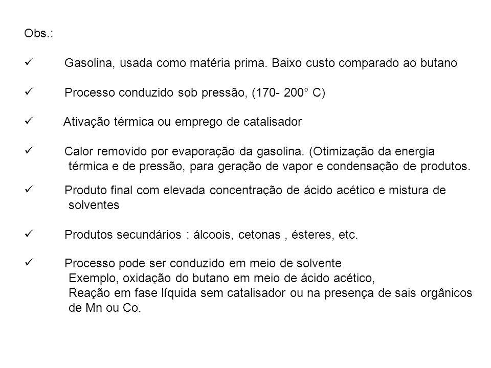 Obs.: Gasolina, usada como matéria prima. Baixo custo comparado ao butano. Processo conduzido sob pressão, (170- 200° C)