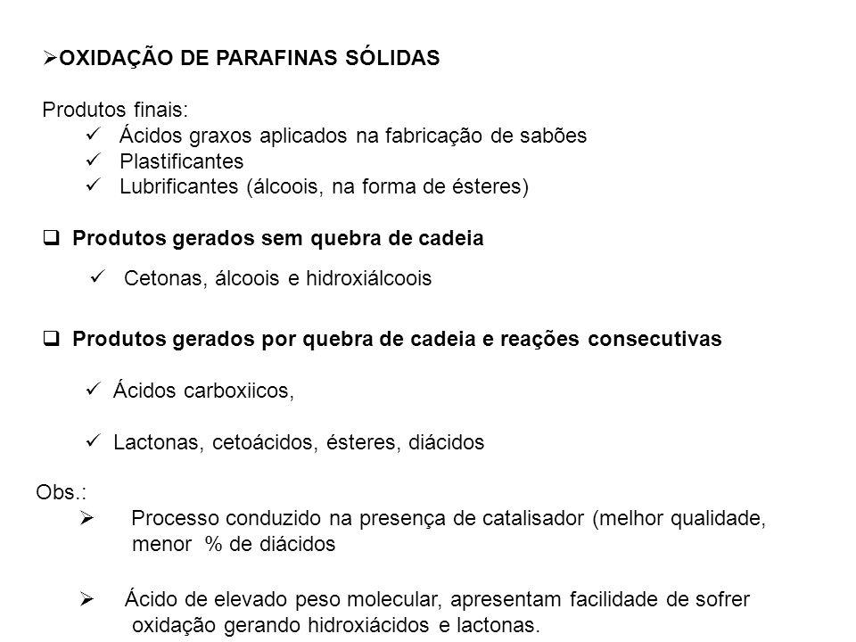 OXIDAÇÃO DE PARAFINAS SÓLIDAS