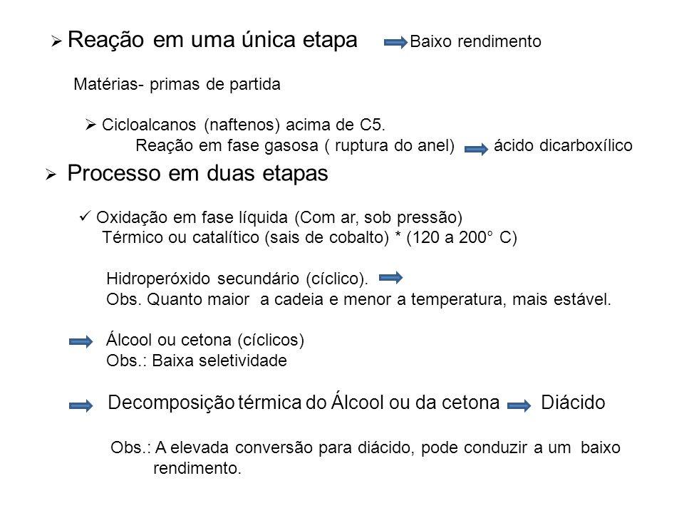 Decomposição térmica do Álcool ou da cetona Diácido