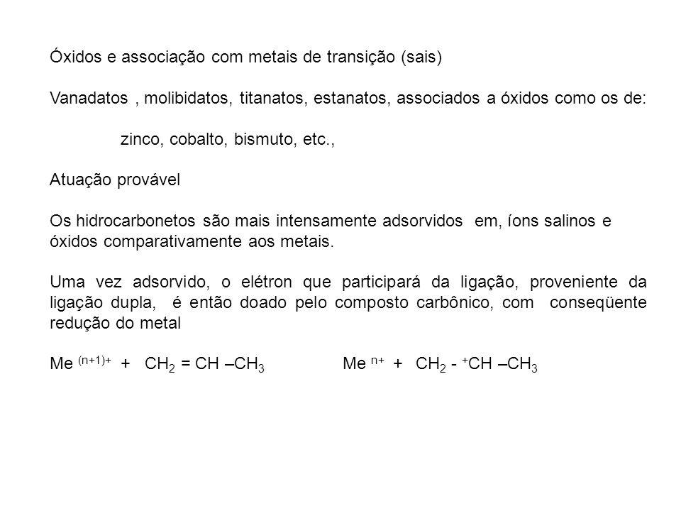 Óxidos e associação com metais de transição (sais)