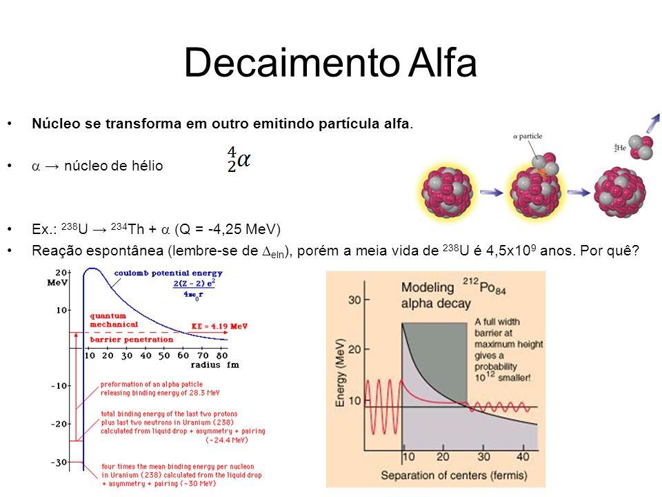 Decaimento Alfa Núcleo se transforma em outro emitindo partícula alfa.