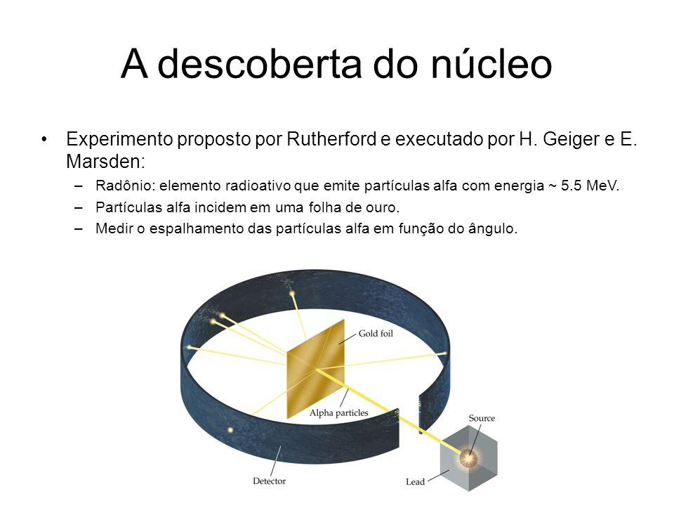 A descoberta do núcleo Experimento proposto por Rutherford e executado por H. Geiger e E. Marsden: