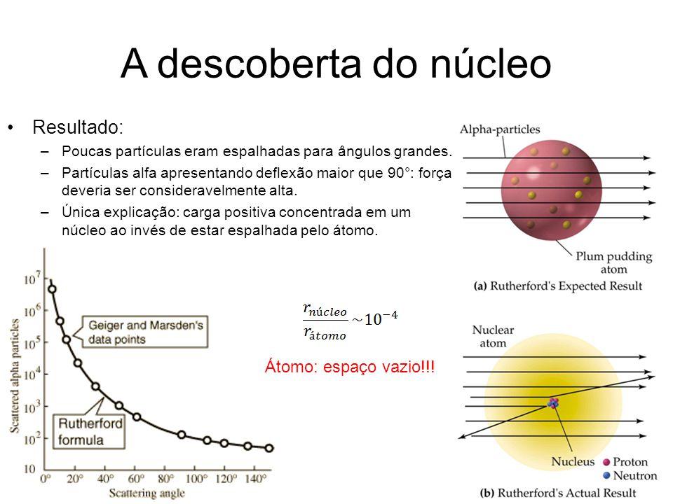 A descoberta do núcleo Resultado: Átomo: espaço vazio!!!