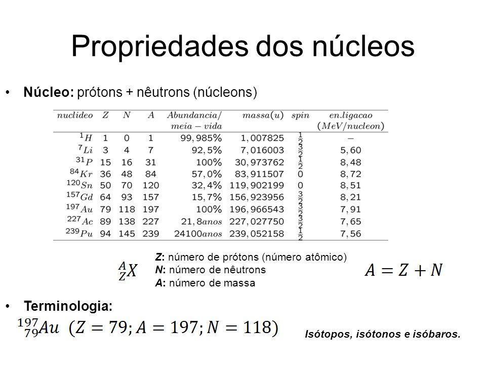 Propriedades dos núcleos