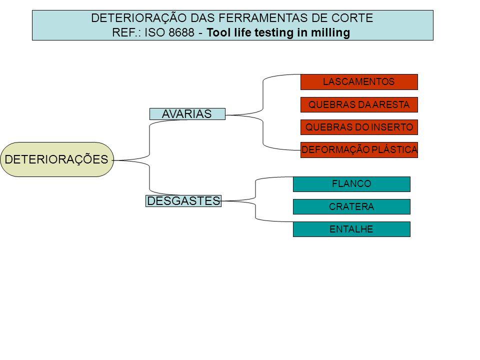 DETERIORAÇÃO DAS FERRAMENTAS DE CORTE