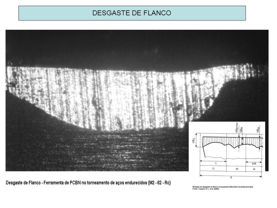 DESGASTE DE FLANCO
