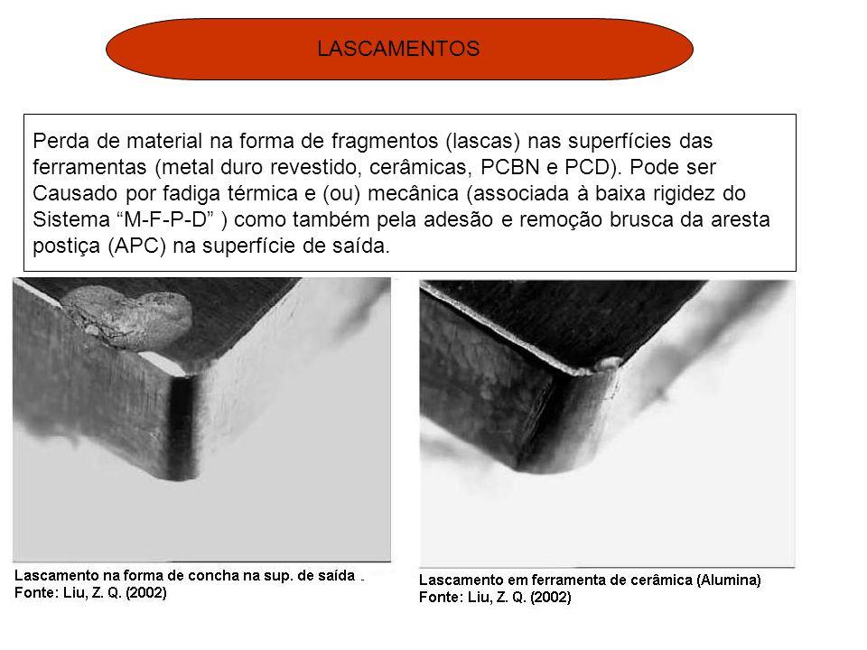 LASCAMENTOS Perda de material na forma de fragmentos (lascas) nas superfícies das.