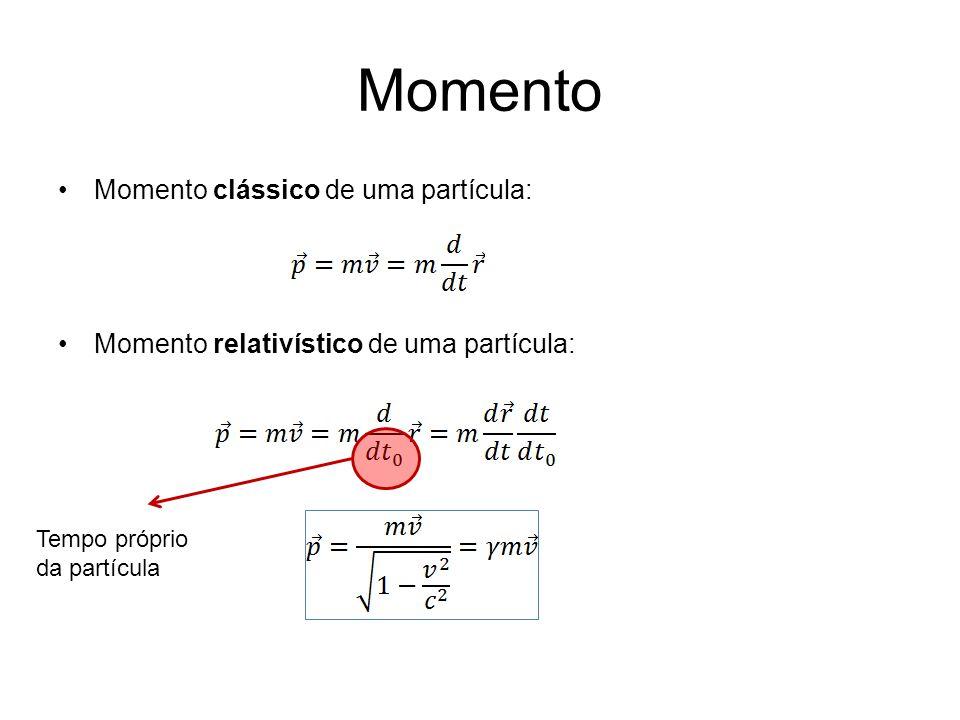 Momento Momento clássico de uma partícula: