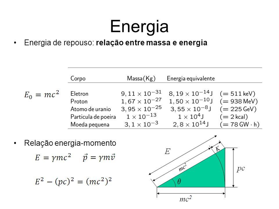 Energia Energia de repouso: relação entre massa e energia