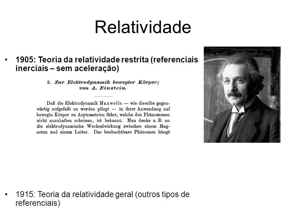 Relatividade 1905: Teoria da relatividade restrita (referenciais inerciais – sem aceleração)