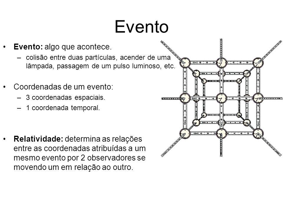Evento Evento: algo que acontece. Coordenadas de um evento: