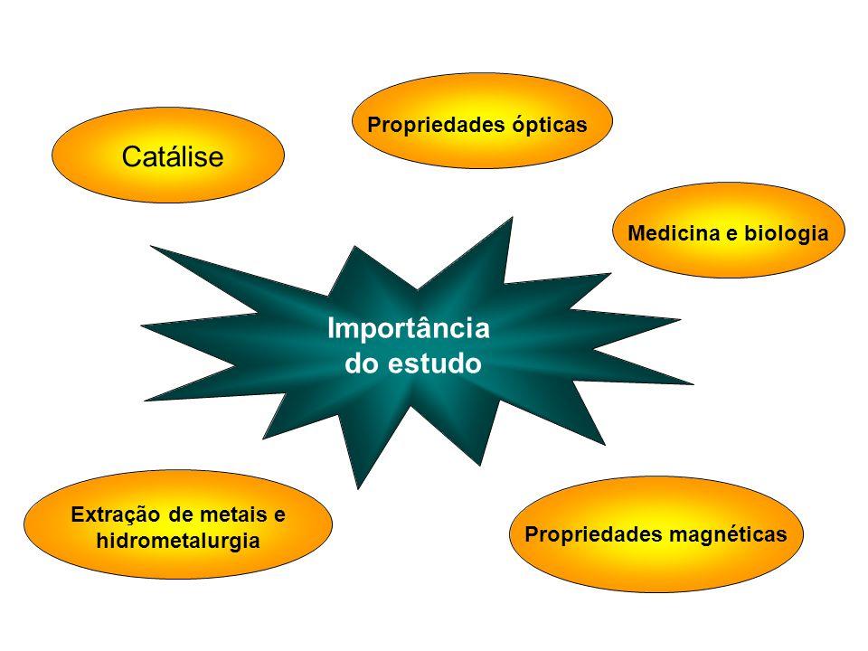 Extração de metais e hidrometalurgia