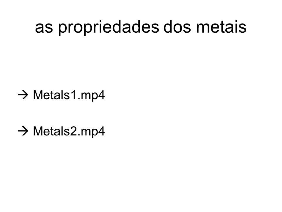 as propriedades dos metais