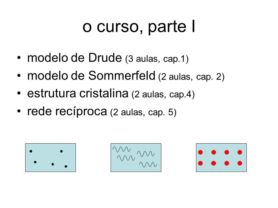 o curso, parte I modelo de Drude (3 aulas, cap.1)