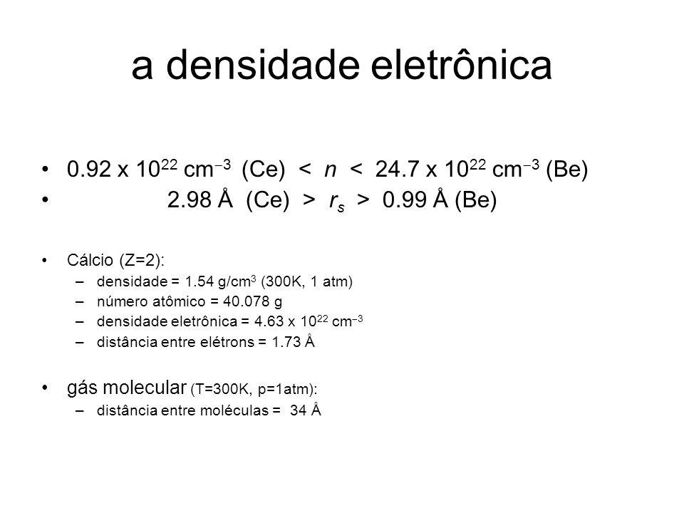 a densidade eletrônica
