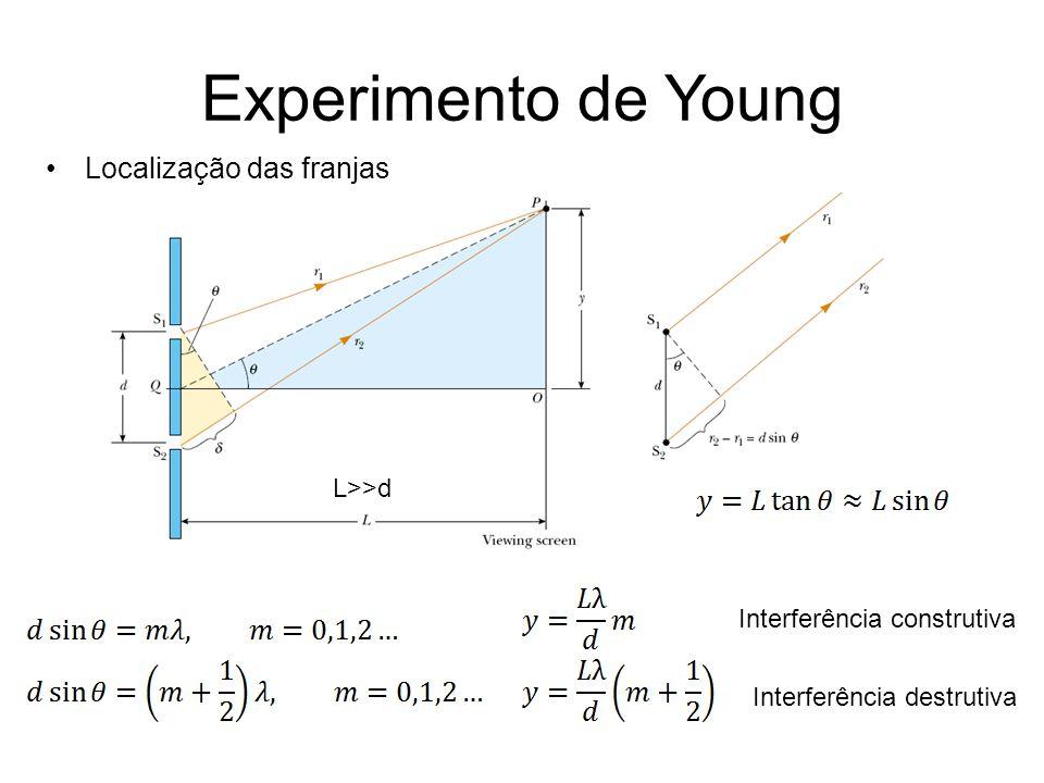 Experimento de Young Localização das franjas L>>d