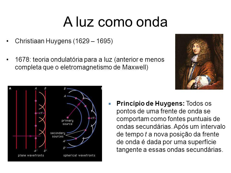 A luz como onda Christiaan Huygens (1629 – 1695)