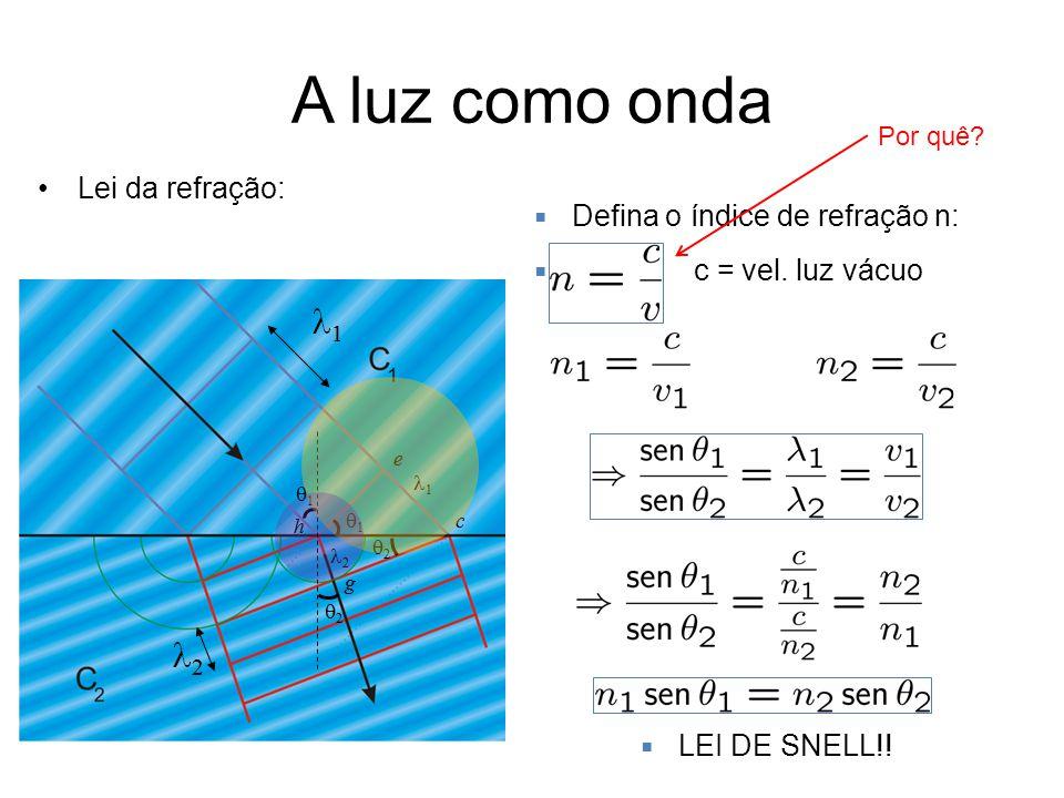 A luz como onda Lei da refração: Defina o índice de refração n: