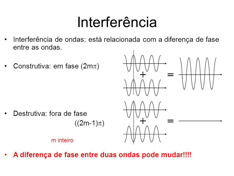 Interferência Interferência de ondas: está relacionada com a diferença de fase entre as ondas. Construtiva: em fase (2mp)