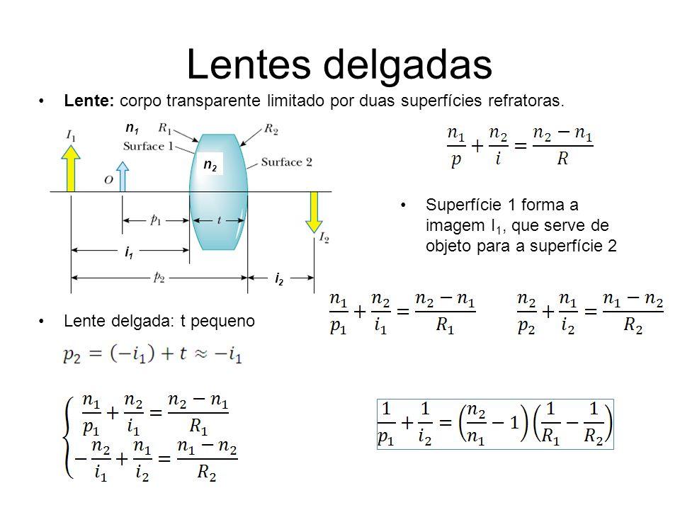 Lentes delgadas Lente: corpo transparente limitado por duas superfícies refratoras. Lente delgada: t pequeno.