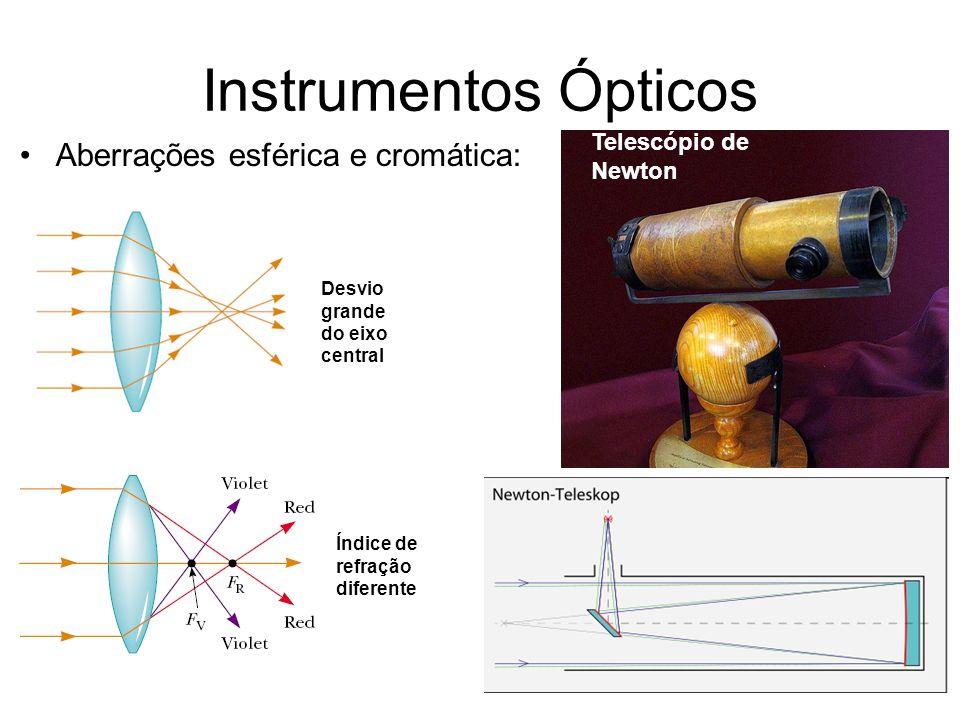 Instrumentos Ópticos Aberrações esférica e cromática: