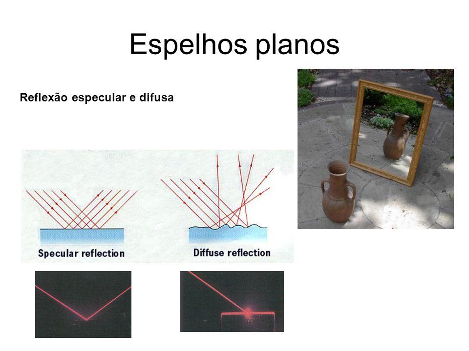 Espelhos planos Reflexão especular e difusa