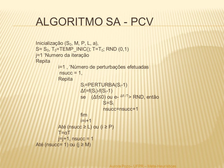 ALGORITMO SA - PCV Inicialização (S0, M, P, L, a),