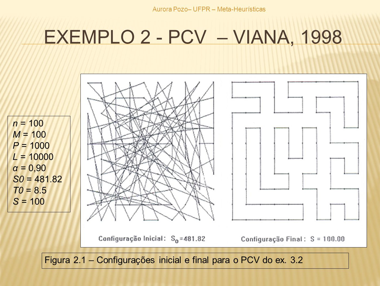 EXEMPLO 2 - PCV – VIANA, 1998 n = 100 M = 100 P = 1000 L = 10000