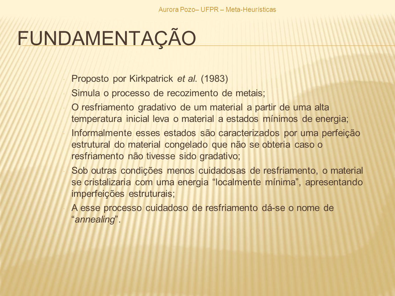 FUNDAMENTAÇÃO Proposto por Kirkpatrick et al. (1983)