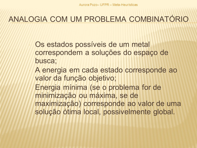 ANALOGIA COM UM PROBLEMA COMBINATÓRIO